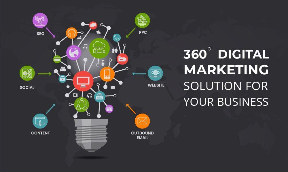 360° Digital Marketing Services